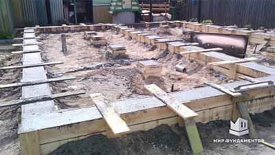 Строительство фундамента на винтовых сваях в Балашихе